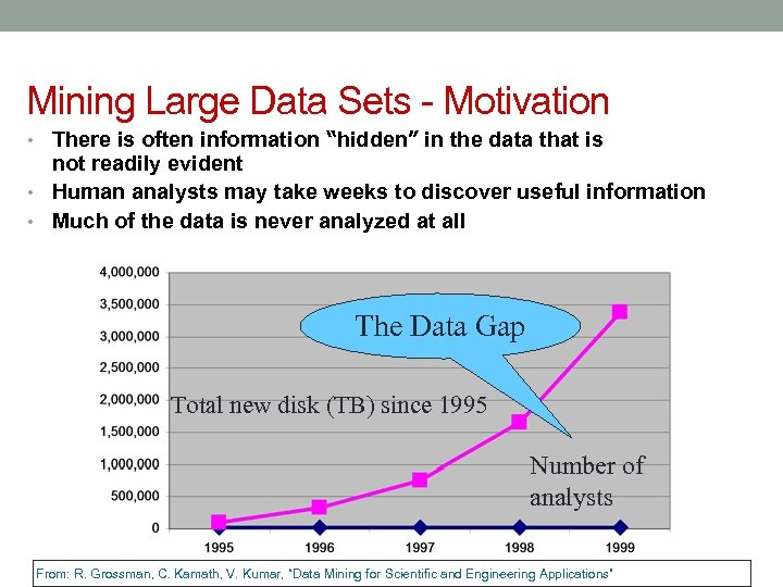 "Mining Large Data Sets - Motivation • There is often information ""hidden"" in the"