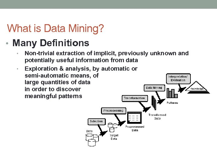 What is Data Mining? • Many Definitions • • Non-trivial extraction of implicit, previously