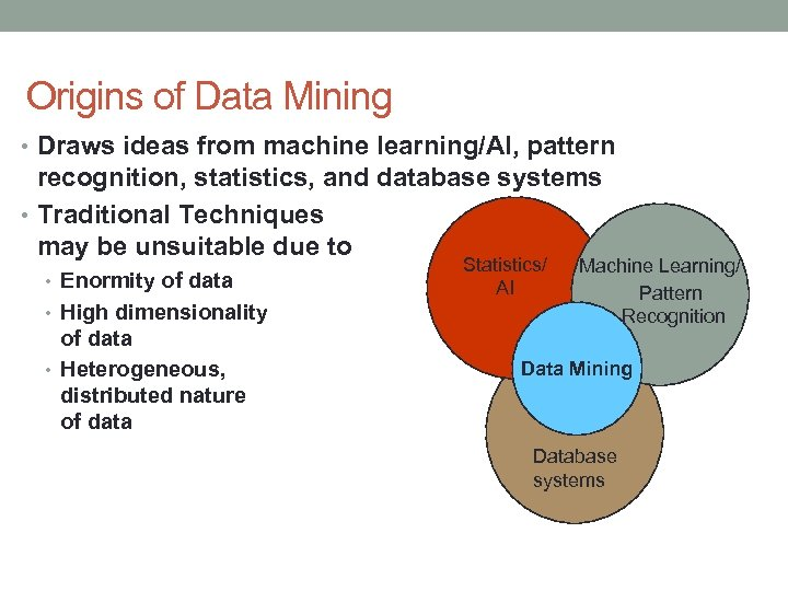 Origins of Data Mining • Draws ideas from machine learning/AI, pattern recognition, statistics, and