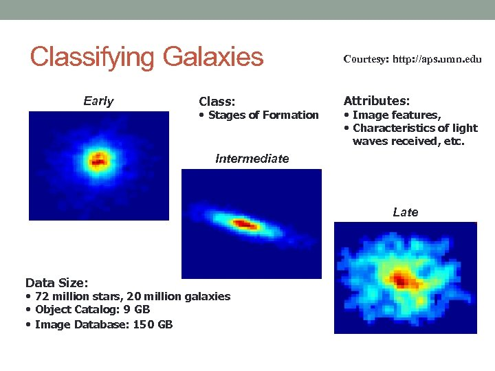 Classifying Galaxies Early Class: • Stages of Formation Courtesy: http: //aps. umn. edu Attributes: