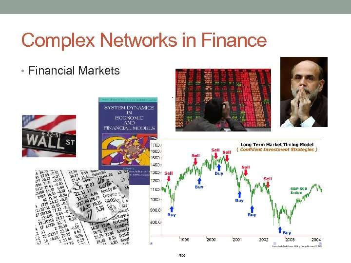 Complex Networks in Finance • Financial Markets 43