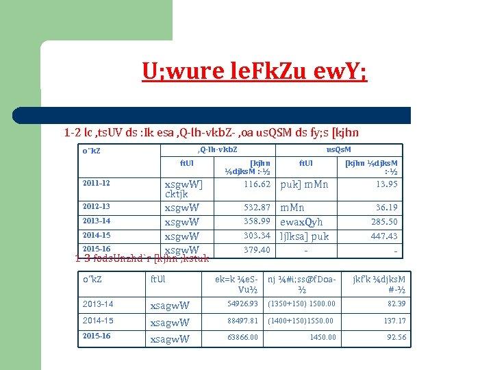 U; wure le. Fk. Zu ew. Y; 1 -2 lc , ts. UV ds