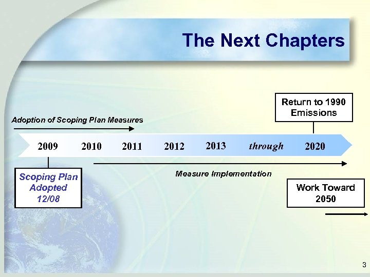 The Next Chapters Return to 1990 Emissions Adoption of Scoping Plan Measures 2009 Scoping
