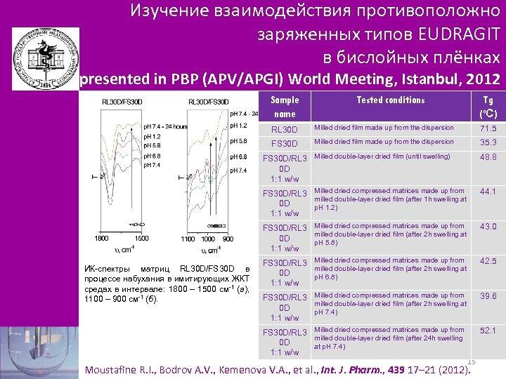 Изучение взаимодействия противоположно заряженных типов EUDRAGIT в бислойных плёнках presented in PBP (APV/APGI) World