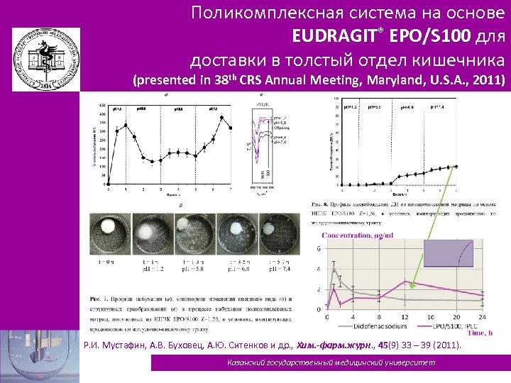 Поликомплексная система на основе EUDRAGIT® EPO/S 100 для доставки в толстый отдел кишечника (presented