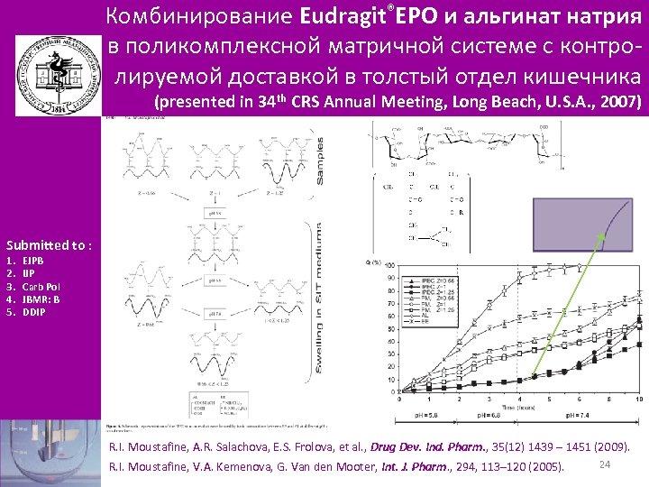 Комбинирование Eudragit®ЕРО и альгинат натрия в поликомплексной матричной системе с контролируемой доставкой в толстый