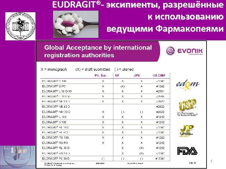 EUDRAGIT®- эксипиенты, разрешённые к использованию ведущими Фармакопеями 5
