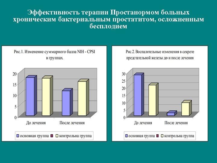 Эффективность терапии Простанормом больных хроническим бактериальным простатитом, осложненным бесплодием
