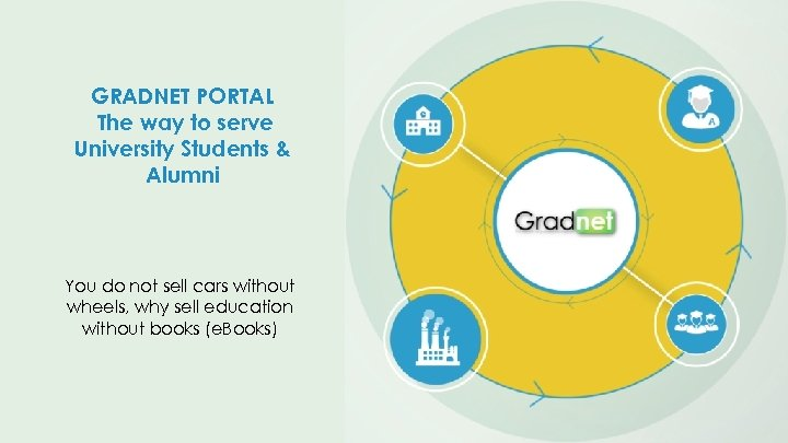 GRADNET PORTAL The way to serve University Students & Alumni You do not sell