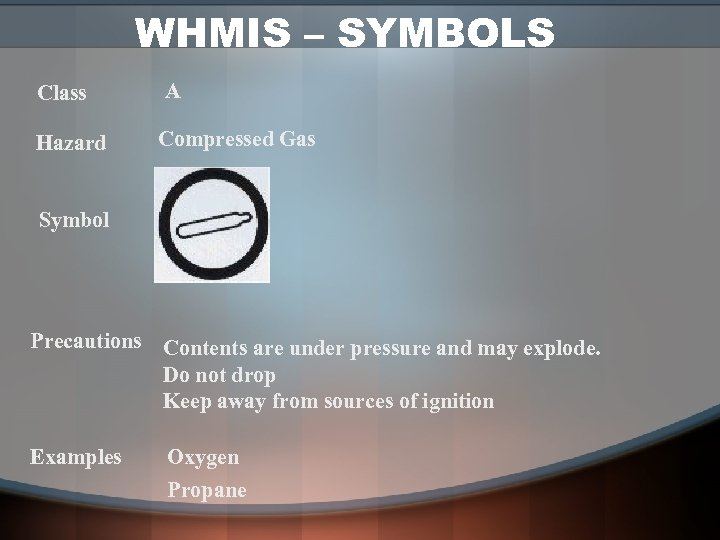 Whmis The Right To Know An Overview Presentation