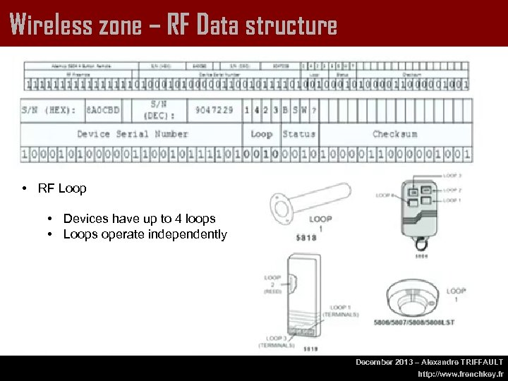 Wireless zone – RF Data structure • RF Loop • Devices have up to