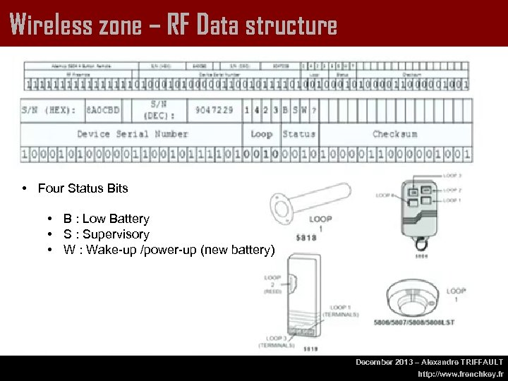 Wireless zone – RF Data structure • Four Status Bits • B : Low