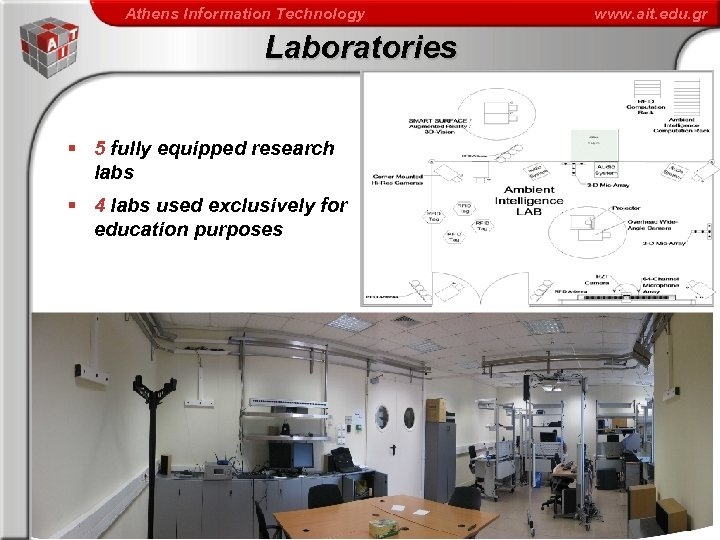 Athens Information Technology www. ait. edu. gr Laboratories § 5 fully equipped research labs