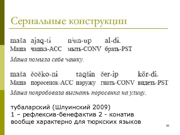 Сериальные конструкции тубаларский (Шлуинский 2009) 1 – рефлексив-бенефактив 2 - конатив вообще характерно для