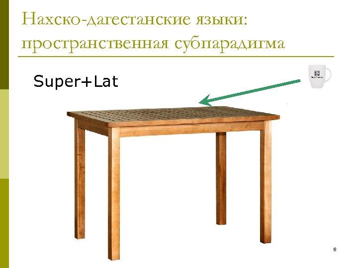 Нахско-дагестанские языки: пространственная субпарадигма Super+Lat 8