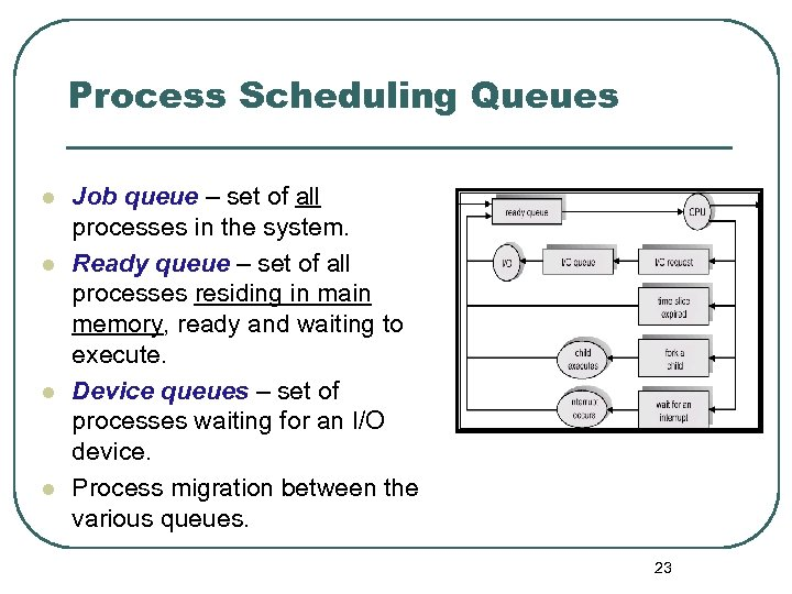 Process Scheduling Queues l l Job queue – set of all processes in the