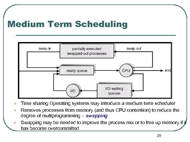 Medium Term Scheduling l l l Time sharing Operating systems may introduce a medium