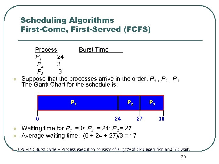 Scheduling Algorithms First-Come, First-Served (FCFS) l Process Burst Time P 1 24 P 2