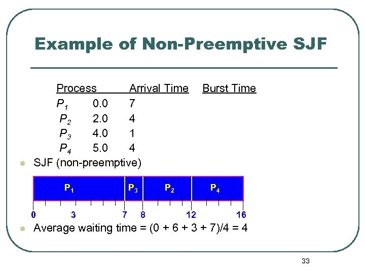 Example of Non-Preemptive SJF l Process Arrival Time P 1 0. 0 7 P