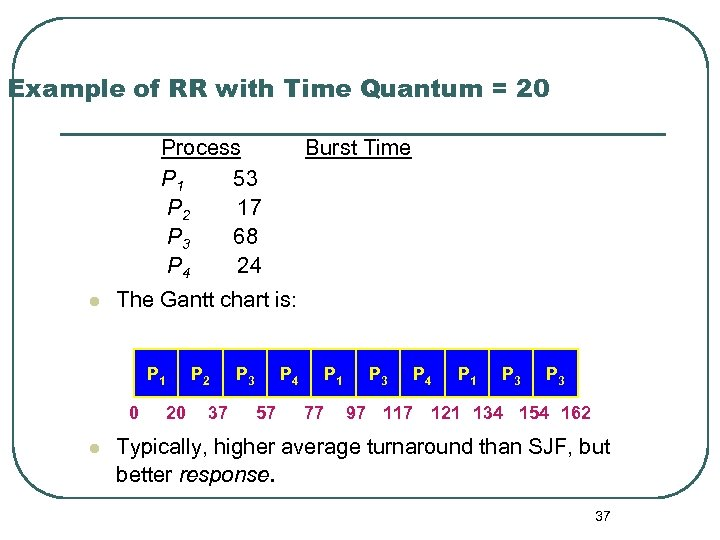 Example of RR with Time Quantum = 20 Process P 1 53 P 2