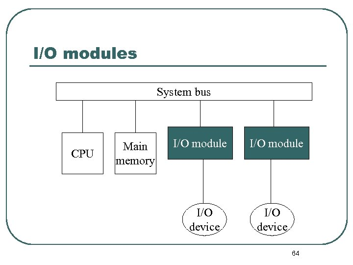 I/O modules System bus CPU Main memory I/O module I/O device 64