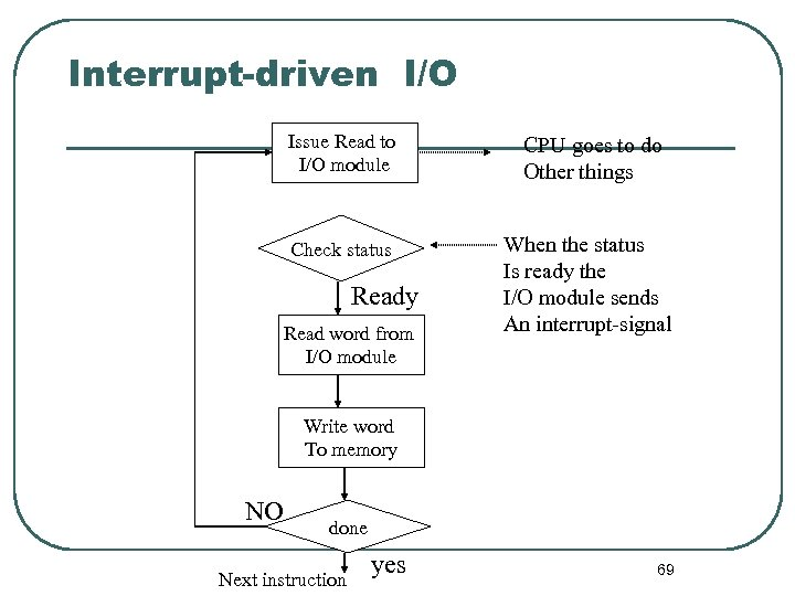 Interrupt-driven I/O Issue Read to I/O module CPU goes to do Other things Check