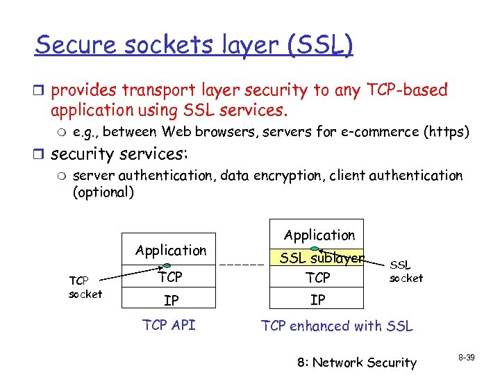 Secure sockets layer (SSL) r provides transport layer security to any TCP-based application using