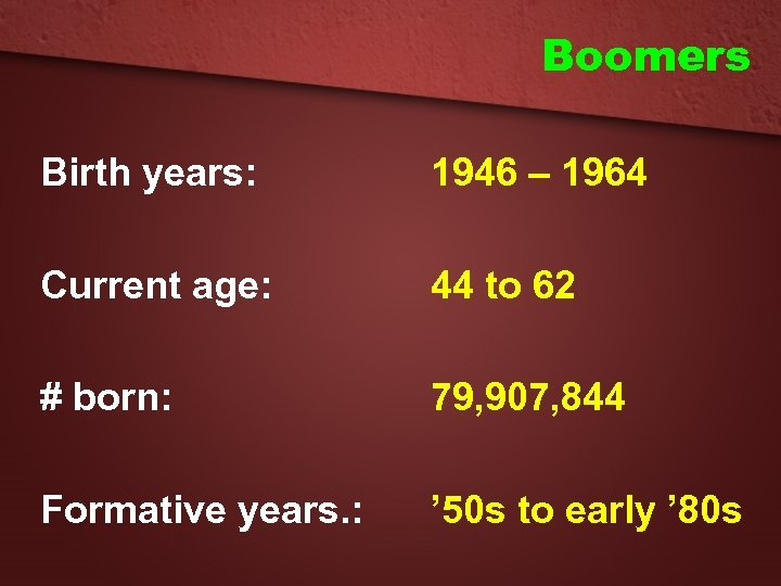 Boomers Birth years: 1946 – 1964 Current age: 44 to 62 # born: 79,