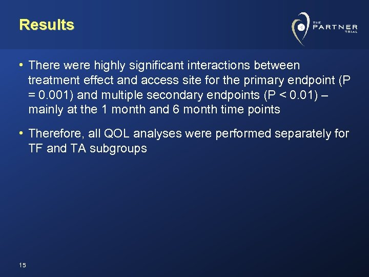 Results • There were highly significant interactions between treatment effect and access site for