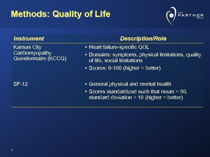 Methods: Quality of Life Instrument Description/Role Kansas City Cardiomyopathy Questionnaire (KCCQ) SF-12 7 •