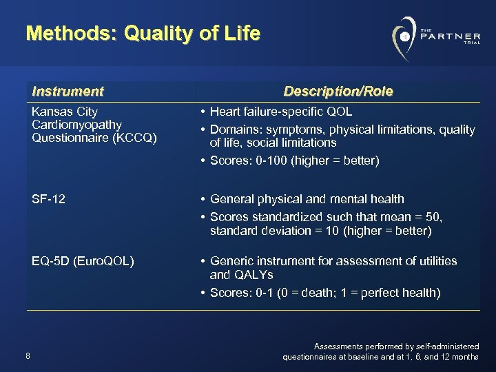 Methods: Quality of Life Instrument Description/Role Kansas City Cardiomyopathy Questionnaire (KCCQ) SF-12 • General