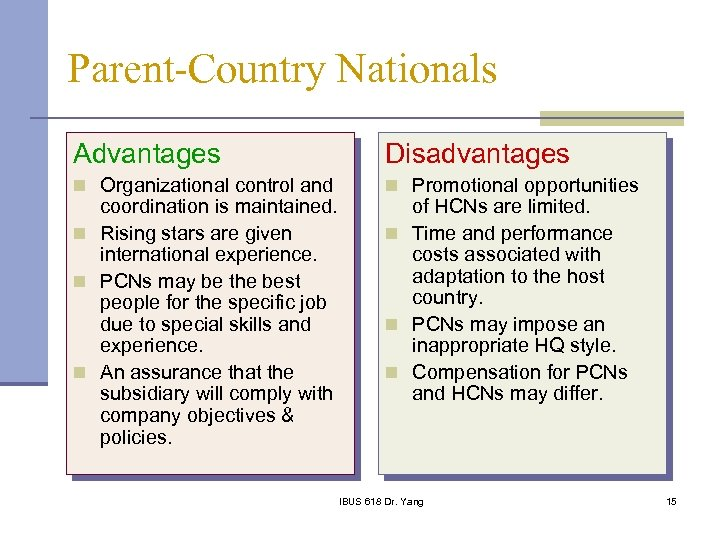 Parent-Country Nationals Advantages Disadvantages n Organizational control and n Promotional opportunities coordination is maintained.