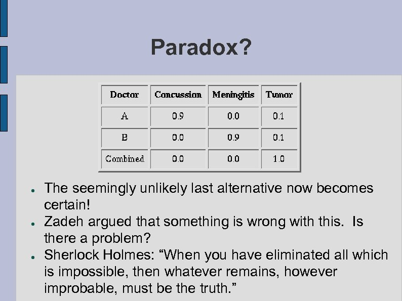 Paradox? ● ● ● The seemingly unlikely last alternative now becomes certain! Zadeh argued