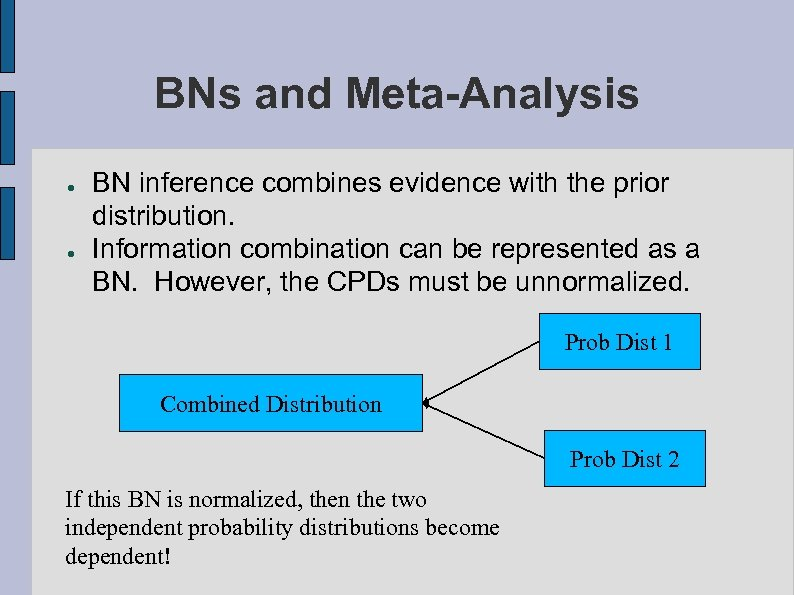 BNs and Meta-Analysis ● ● BN inference combines evidence with the prior distribution. Information
