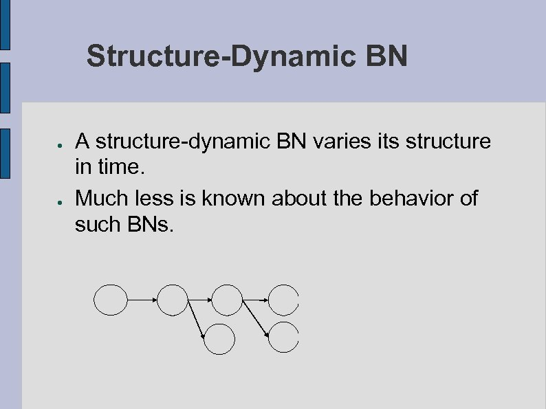 Structure-Dynamic BN ● ● A structure-dynamic BN varies its structure in time. Much less