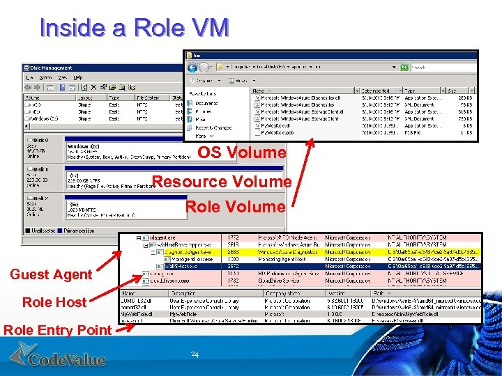Inside a Role VM OS Volume Resource Volume Role Volume Guest Agent Role Host