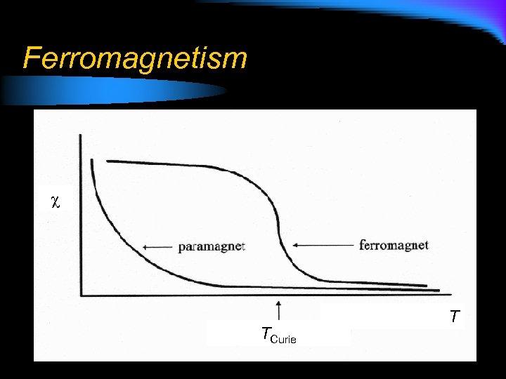 Ferromagnetism TCurie T