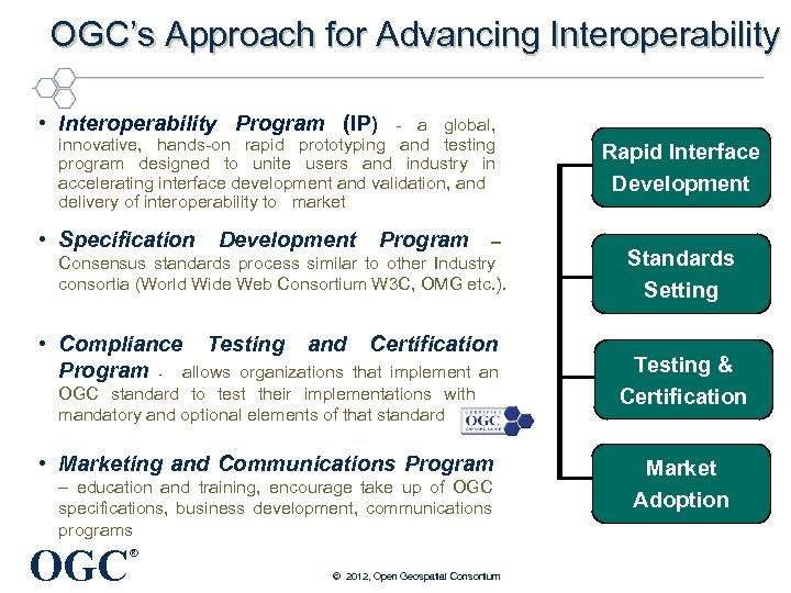 OGC's Approach for Advancing Interoperability • Interoperability Program (IP) - a global, innovative, hands-on