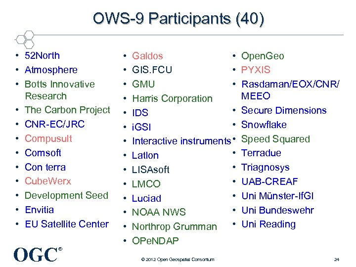 OWS-9 Participants (40) • 52 North • Atmosphere • Botts Innovative Research • The