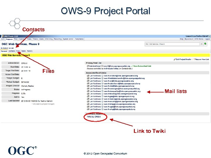 OWS-9 Project Portal Contacts Files Mail lists Link to Twiki OGC ® © 2012