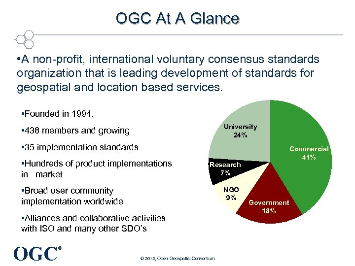 OGC At A Glance • A non-profit, international voluntary consensus standards organization that is