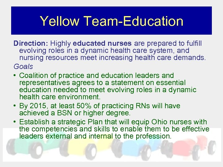 Yellow Team-Education Direction: Highly educated nurses are prepared to fulfill evolving roles in a