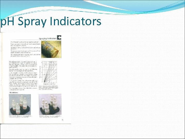 p. H Spray Indicators