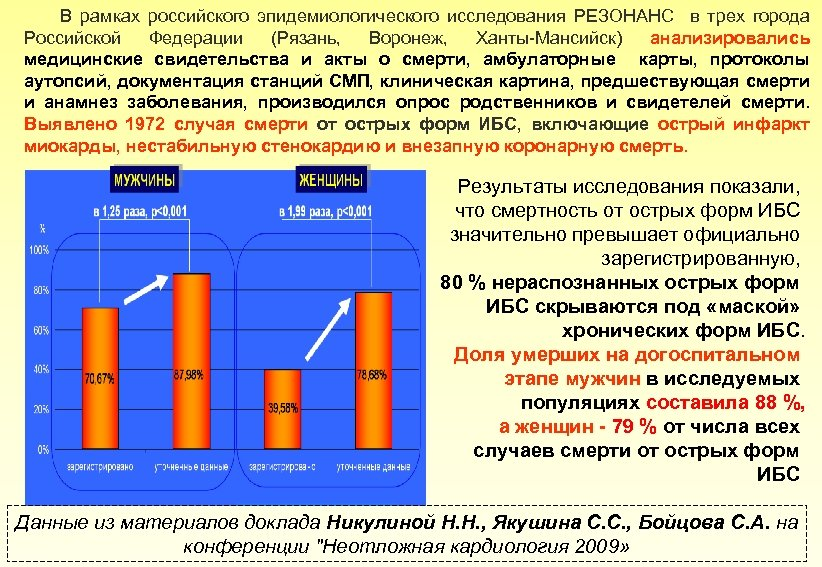 В рамках российского эпидемиологического исследования РЕЗОНАНС в трех города Российской Федерации (Рязань, Воронеж, Ханты-Мансийск)