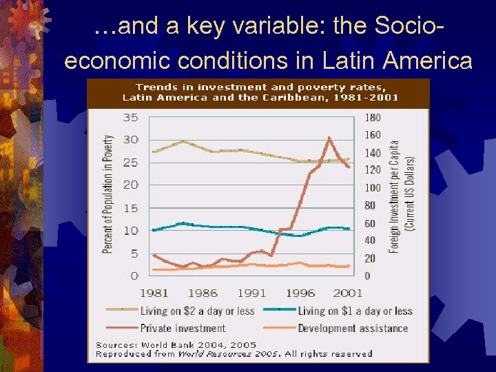 …and a key variable: the Socioeconomic conditions in Latin America