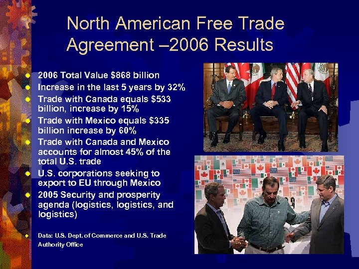 North American Free Trade Agreement – 2006 Results ® ® ® ® 2006 Total