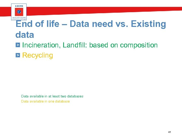 End of life – Data need vs. Existing data Incineration, Landfill: based on composition