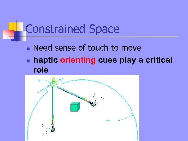 Constrained Space n n Need sense of touch to move haptic orienting cues play