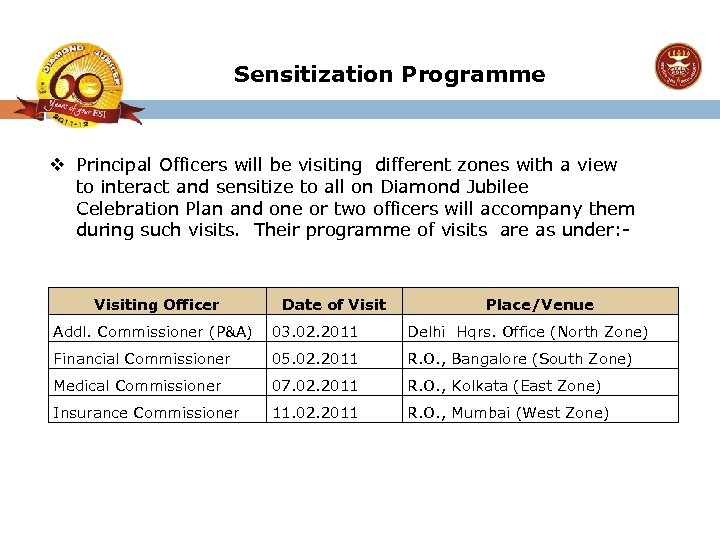 Sensitization Programme v Principal Officers will be visiting different zones with a view to