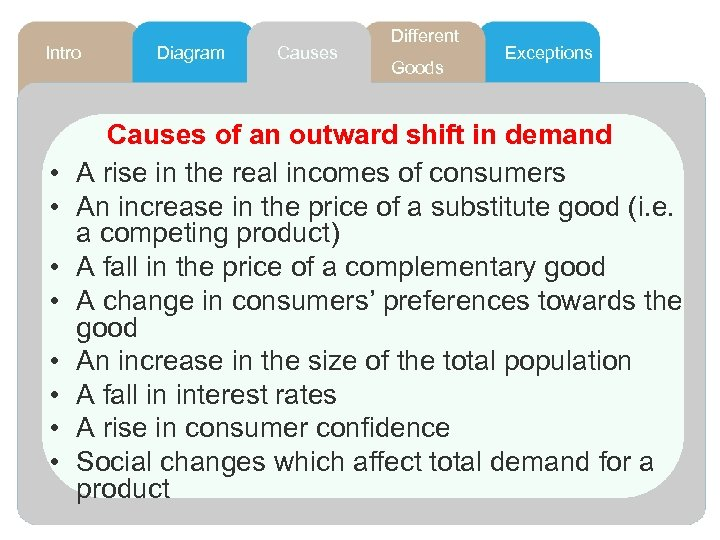 Intro • • Diagram Causes Different Goods Exceptions Causes of an outward shift in